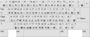 Keyboard_layout_Chinese_Traditional